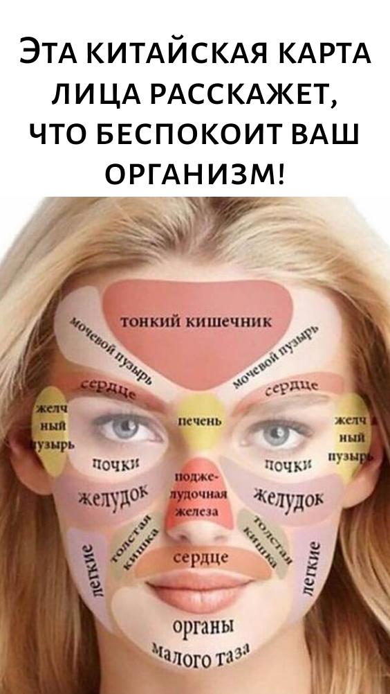 Эта китайская карта лица расскажет, что беспокоит ваш организм!