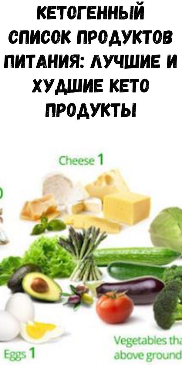Кетогенный список продуктов питания: лучшие и худшие кето продукты