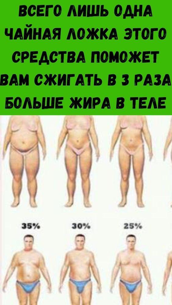 Всего лишь одна чайная ложка этого средства поможет вам сжигать в 3 раза больше жира в теле