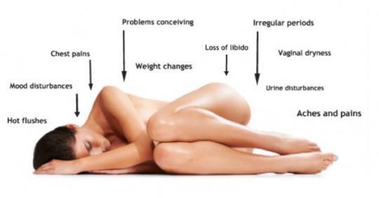Дамы! Вы никогда не должны игнорировать эти 6 менструальных проблем